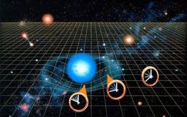 teoria-relativitatii