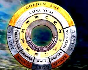 cicluri de timp