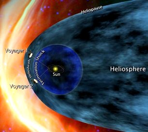Dacă Voyager 1 ar fi putut fotografia stelele, odată ce a intrat în spaţiul interstelar, am fi putut observa că Universul nostru este mult mai mic decât credem noi...