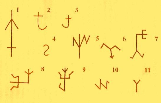 O mare enigmă a poporului român: a existat vreodată vreun alfabet valah cu care scriau înaintaşii noştri?