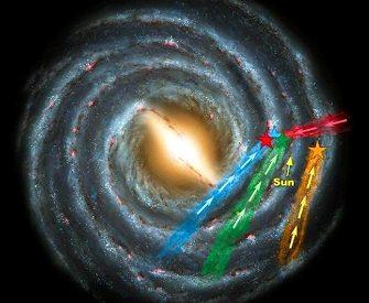 stele hipervelocitare