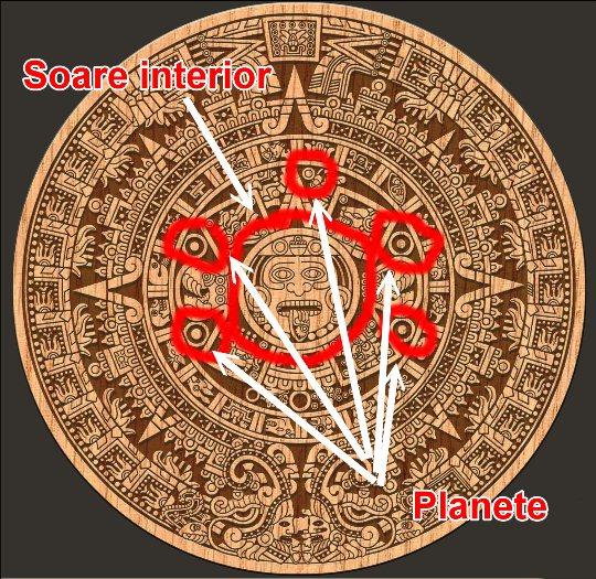 calendar mayas hollow earth