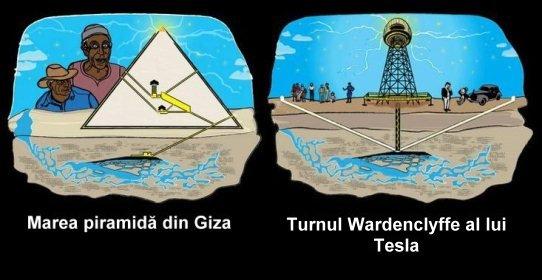 piramida Giza turnul Wardenclyffe