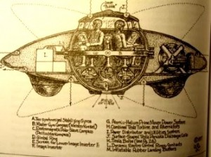 Invenţia incredibilă a lui Tesla - farfuria zburătoare - a fost una genială! A fost ea pusă în practică, în secret, de guvernele lumii? De asta vedem atât de multe OZN-uri...