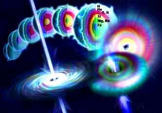 explozii raze gamma