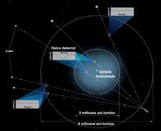 halou galaxia Andromeda