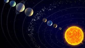 curium sistem solar