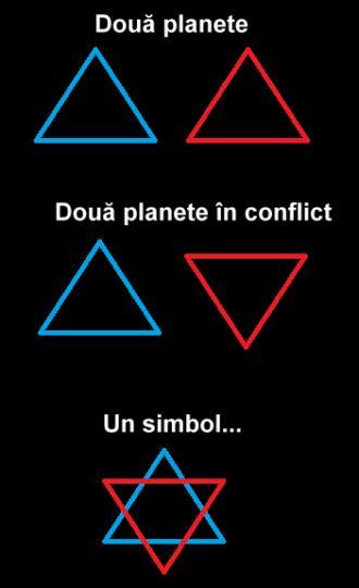 doua planete