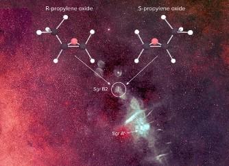 Uluitor: cercetătorii au descoperit în centrul galaxiei noastre molecule asimetrice ce au legătură cu viaţa! Dovada că viaţa pe Pământ are origini extraterestre!