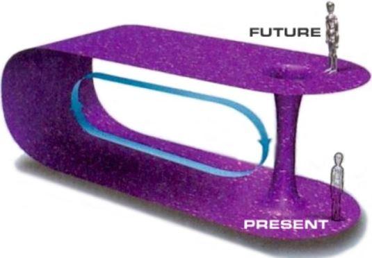 viitor prezent