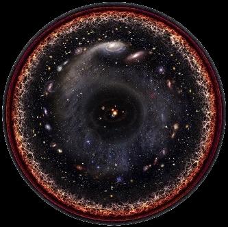Univers observabil