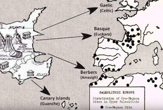 migratia-civilizatiei-atlantida