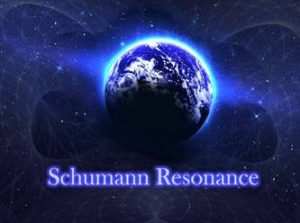 Pentru prima dată în istorie, zilele acestea frecvenţa Rezonanţei Schumann a depăşit 36 de Hz... Ce se întâmplă? Se trezesc oamenii?