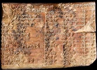 Teorema lui Pitagora n-a fost inventată de Pitagora, ci de babilonieni, cu cel puţin 1.000 de ani în urmă! Dovada? Tăbliţa Plimpton322