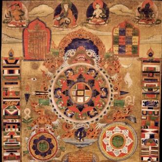 Zodiacul tibetan îşi dezvăluie secretele