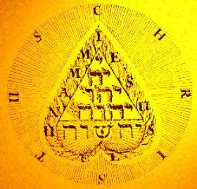 Tetragrama din inima omului sau simbolul numelui lui Dumnezeu