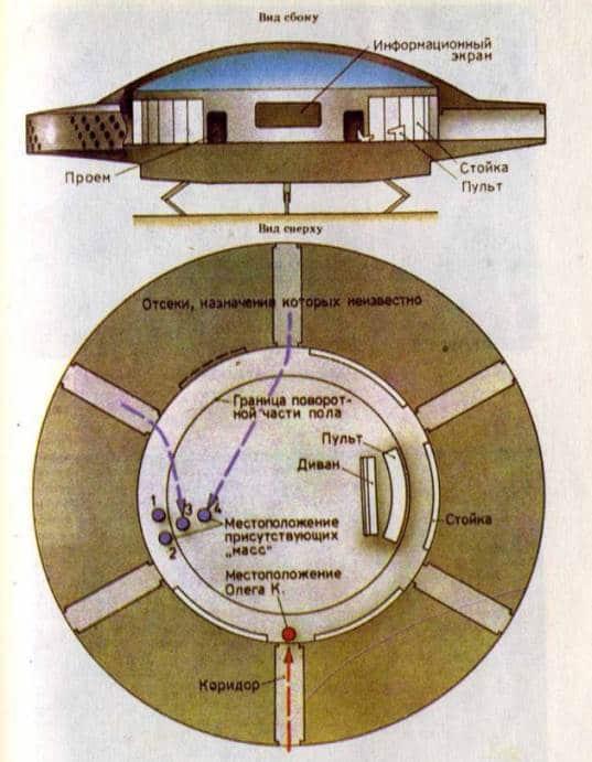 Structura obiectului misterios
