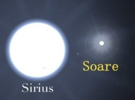 Un secret din antichitate, ascuns în timpurile moderne: Sirius este steaua-pereche a Soarelui nostru!