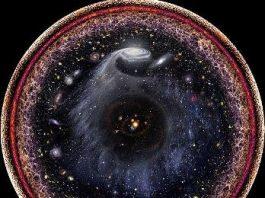 Un model straniu şi diferit al Universului! Este el finit, sferic, având materia situată doar în partea sa centrală?