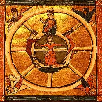 simbolul tronului
