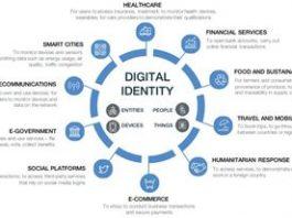"""Organizaţia globalistă """"Forumul Economic Mondial"""" doreşte """"Identitatea Digitală"""" pentru 1 miliard de oameni! Aşadar, cineva din umbră ne va putea CONTROLA oricând..."""