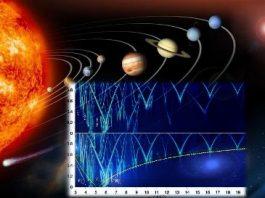 """""""Arce invizibile de haos"""" au fost descoperite în sistemul nostru solar. Ce sunt ele?"""